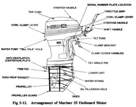 boat parts props outboard prop diagram free download playapk co
