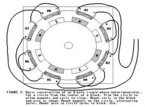 single phase stator wiring diagram get free image about wiring diagram