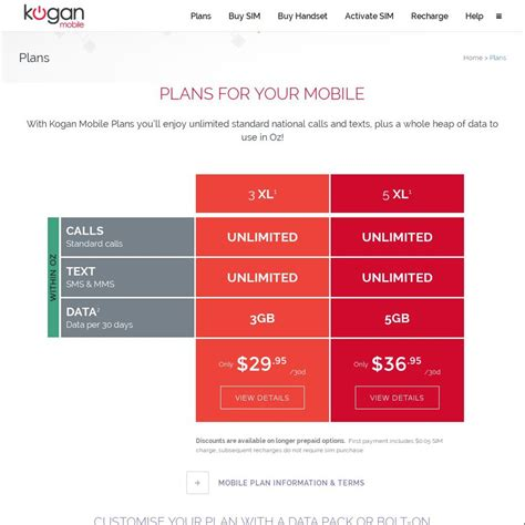 kogan mobile prepaid plans on vodafone unlimited talk txt