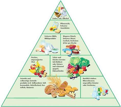 cholesterin tabelle cholesterin di 228 t tabelle gesunde ern 228 hrung lebensmittel