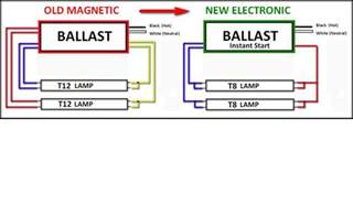 fluorescent light ballast wiring diagram fluorescent wiring diagram free