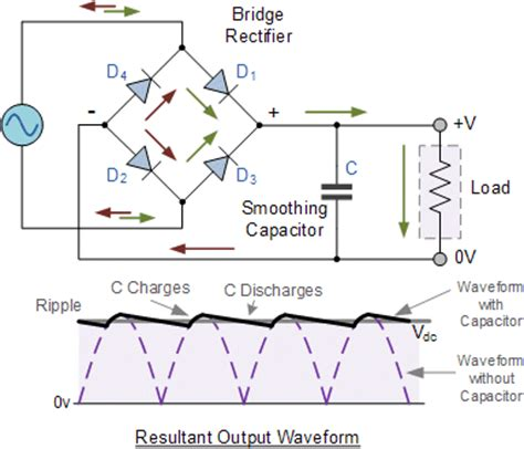 diode bridge rectifier output voltage what is the use of capacitor in wave rectifier