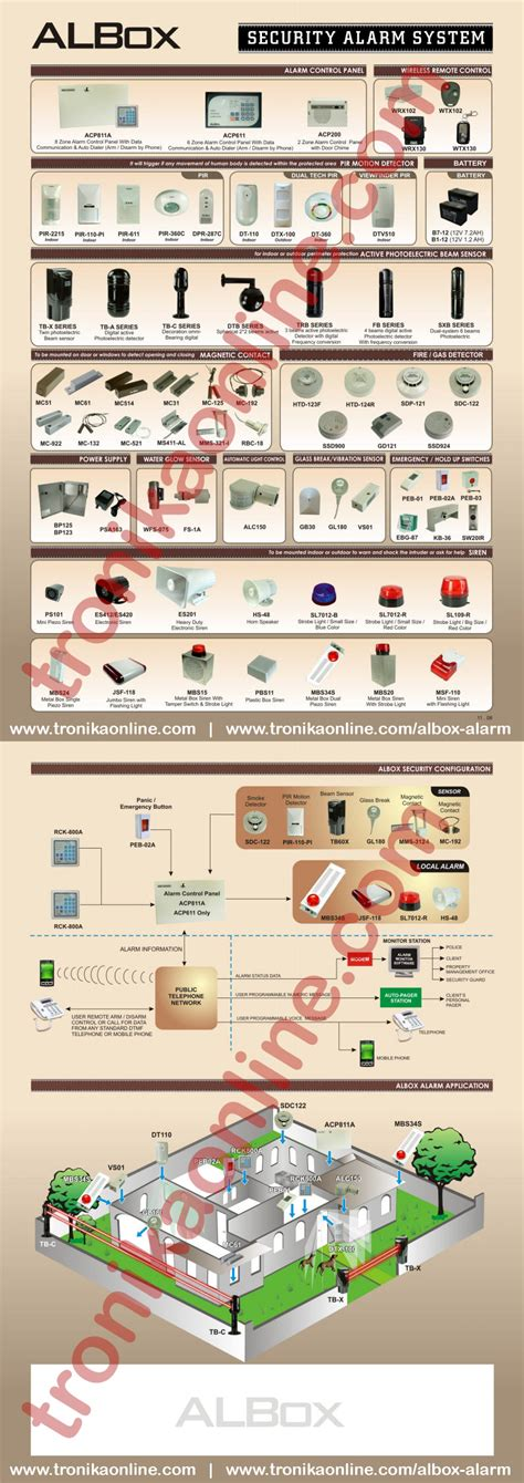 albox intrusion alarm catalog brochure