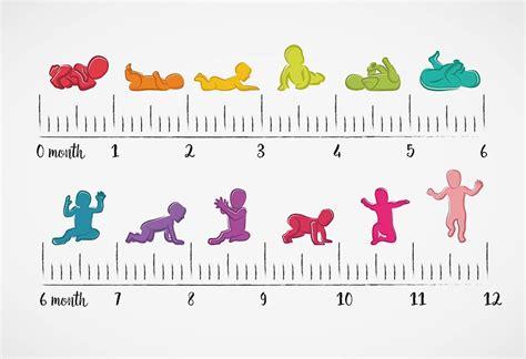 baby development chart baby developmental milestones chart 1 to 12 months
