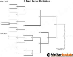 rules how does a double elimination bracket work