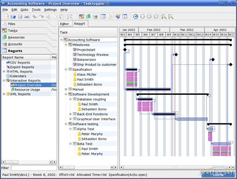 Microsoft Mba Prgram Manager by Drawing Gantt Charts And Project Management On Linux