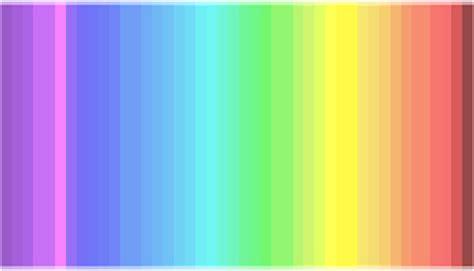 imagenes mentales de colores solo 1 de cada 4 personas ve los colores en este gr 225 fico