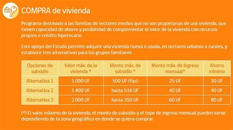 requisitos para un subsidio de vivienda con la secretaria subsidio de vivienda los cambios que tendr 225 la