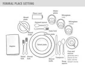 How To Set A Table by Guide To Table Place Setting And Dining Etiquette To