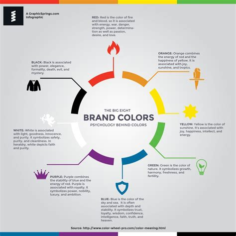 Meaning Of Color infographic psychology behind colors