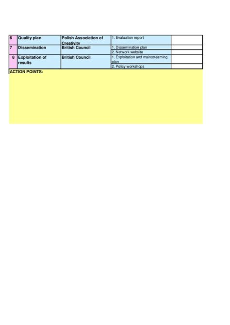 pilot project evaluation report template centres project progress overview template