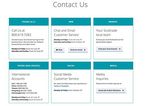 15 contact us pages to inspire practical ecommerce