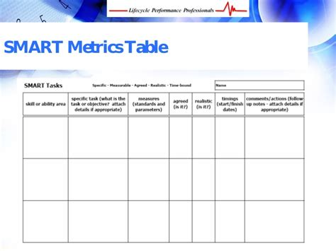 performance metric template professional development plan exles hunecompany