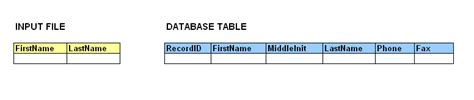 format file in bulk insert cfsearching ms sql selective bulk insert without format
