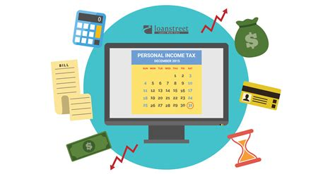 How To Submit Your Personal Income Tax Return