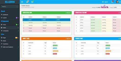 ng admin angularjs admin dashboard template gridgum