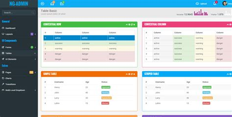 Ng Admin Angularjs Admin Dashboard Template Gridgum Angularjs Ecommerce Template Free