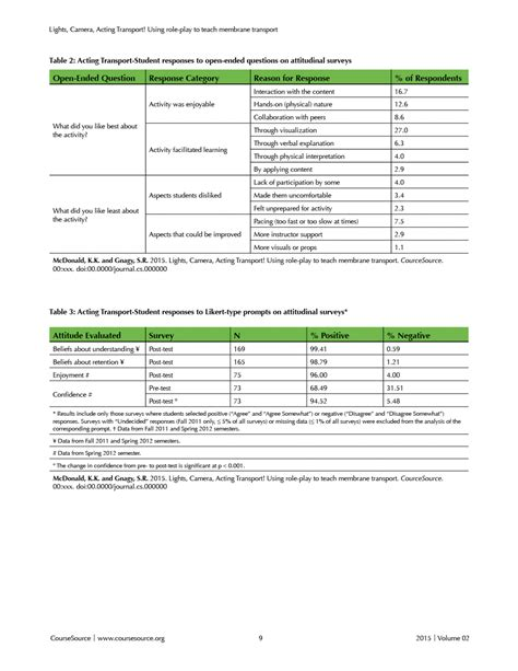 cell transport skills worksheet answers worksheet active transport worksheet answers grass fedjp