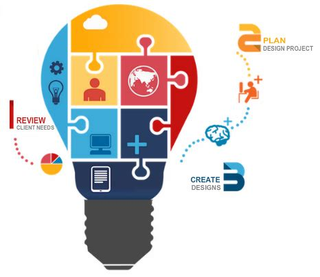 design thinking exles india logo and graphic design luxurious web design