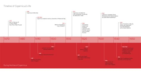 isaac newton biography timeline aristotle timeline of astronomy page 2 pics about space