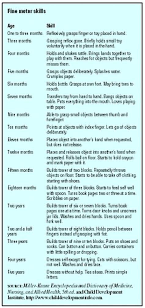 small motor skills definition motor skills symptoms definition description