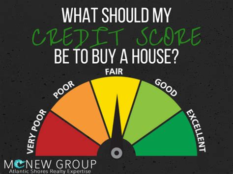 where should my credit score be to buy a house what should my credit score be to buy a house