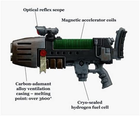 pattern energy revolver warhammer tech astartes weapons