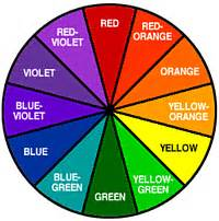 color spectrum definition hair color 101 choosing the correct hair color