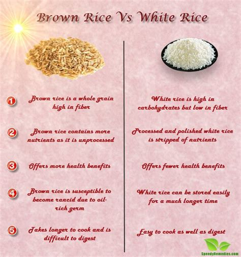whole grain rice vs brown rice brown rice vs white rice ayurveda