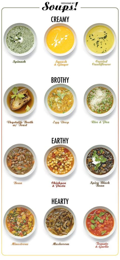 types of vegetable soups soups for the winter soul