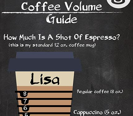 ounces in shot of espresso how much is a shot of espresso 1 ounce or 3 00