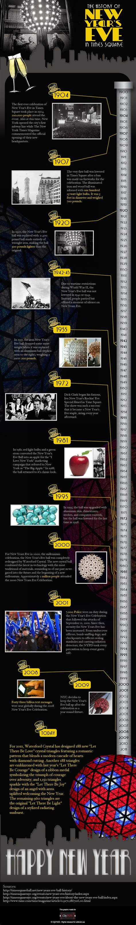 history of new year the history of new year s in times square citypass