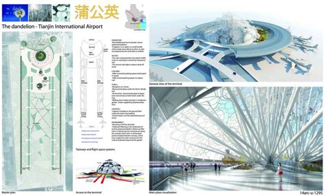 layout of airport ppt 59 best images about airport space on pinterest