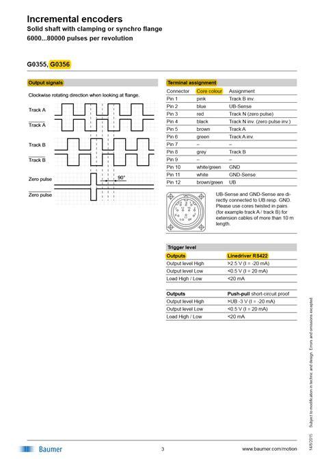 incremental encoder wiring diagram rotary encoder wiring
