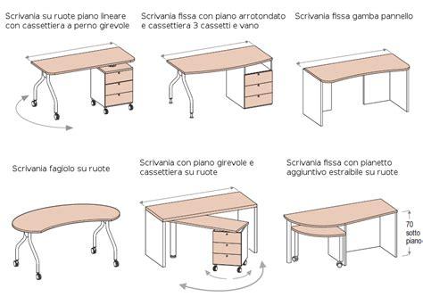dimensione scrivania le misure degli armadi dielle