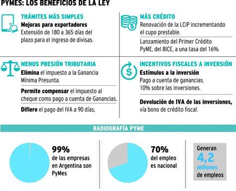 nueva ley de pensiones el salvador 2016 nueva liquidacion impuestos 2016 pymes los beneficios de