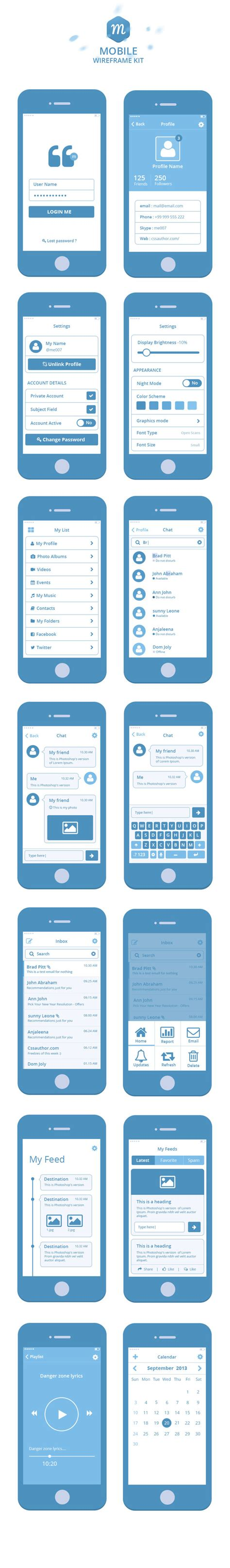 14 Free Web And Mobile Wireframe Templates For Developers Templates Perfect Mobile Wireframe Template