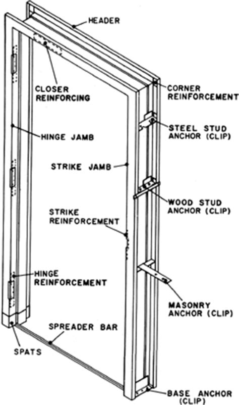 define buck up doorframe article about doorframe by the free dictionary