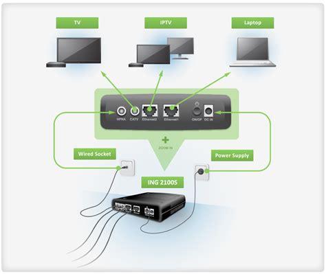 home ethernet wiring diagram home ethernet installation