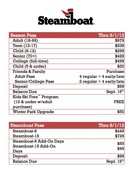 steamboat lift tickets steamboat lift ticket deals lamoureph blog