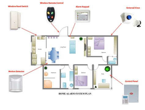 alarm system homes how alarm systems protect your home home security