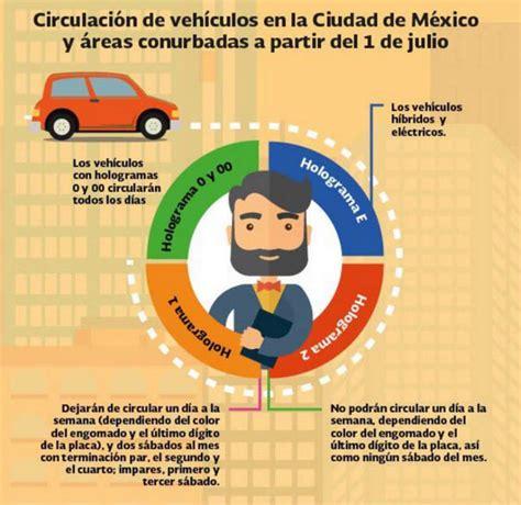 gaceta de la cd de mexico verificacion vehicular 2016 gaceta oficial estado de mexico verificacion estado de