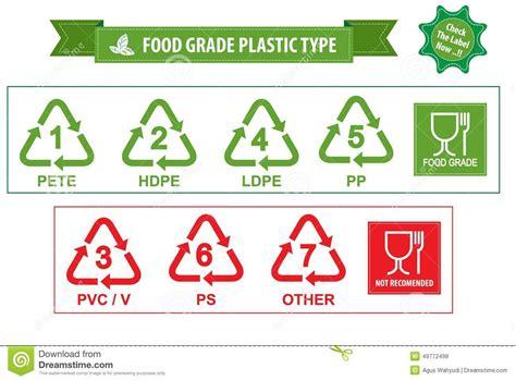 plastica per alimenti simboli plastica commestibile che ricicla i simboli