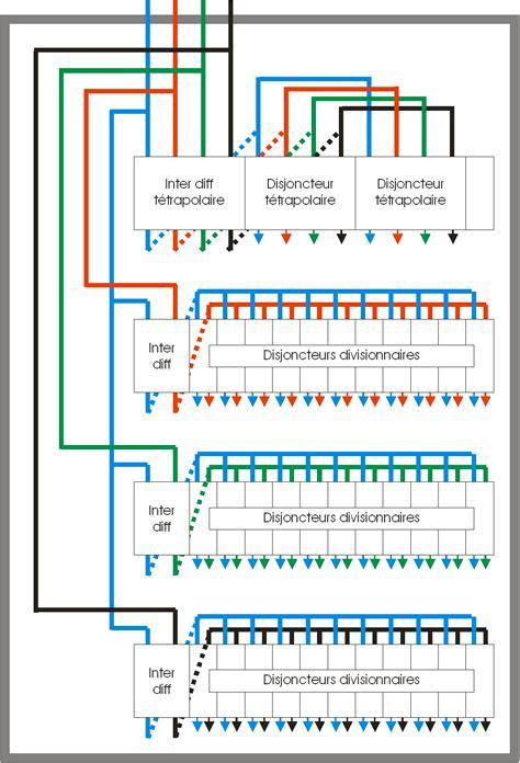 cablage armoire cablage d un tableau electrique triphase achat electronique