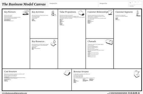 Canvas Collection I A List Of Visual Templates Andi Roberts Business Model Canvas Template
