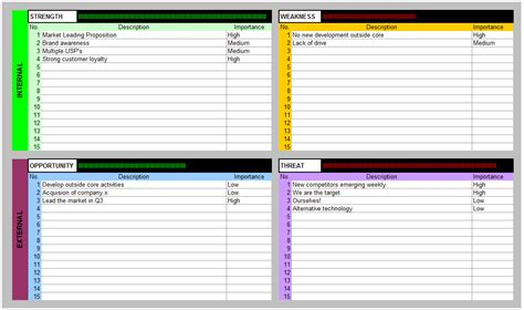 swot template xls excel swot with dynamic indicators template