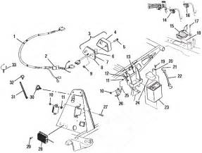 polaris ranger ev wiring diagram wiring diagram website