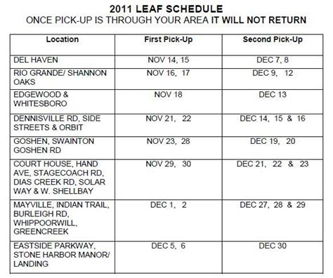 UPDATE: Middle Twp Announces Leaf Pick up Schedule   Government   capemaycountyherald.com