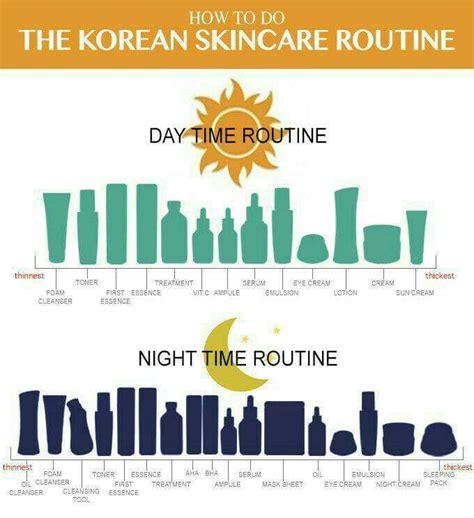 My Skin Care Routine November 9th 2006 by Korean Skin Care Korean Amino