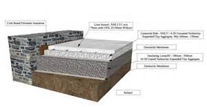 limecrete the vapour permeable solid floor